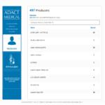 Bespoke Software Solutions